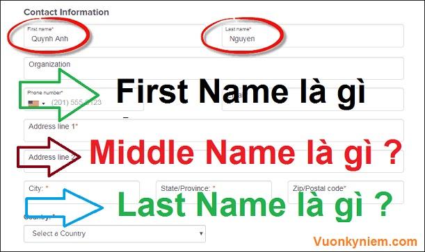 First Name là gì ? Last Name là gì ?. Sự thật không phải ai cũng biết